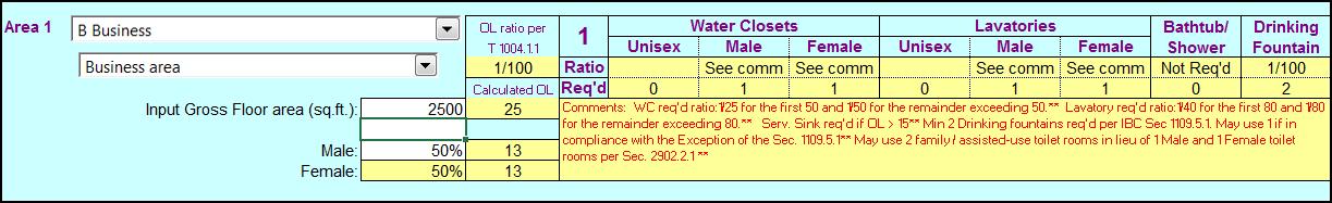 Part I: Re-examining Plumbing Fixture Calculations | Ideate Inc