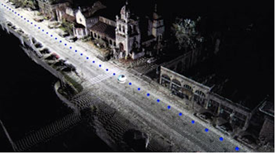 3D Laser Scanning: Different Type of Scanners | Ideate Inc