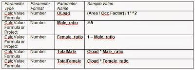Part 2 Re Examining Plumbing Fixture Calculations Ideate Inc